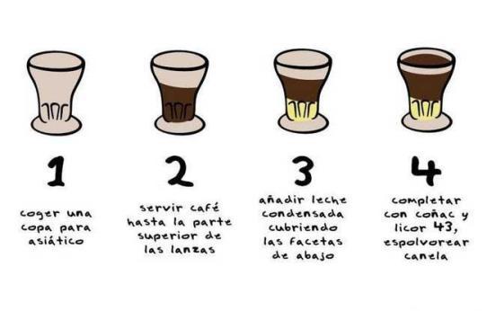 cafe asiatico medidas