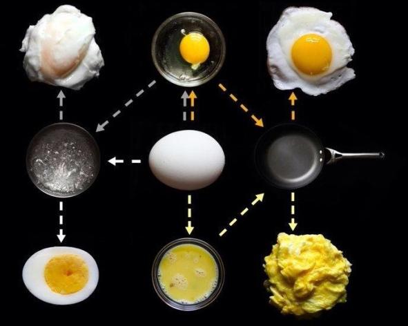 huevo los diez mandamientos